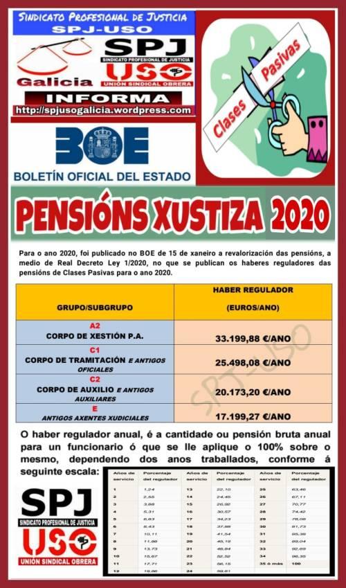 PENSIÓNS XUSTIZA 2020